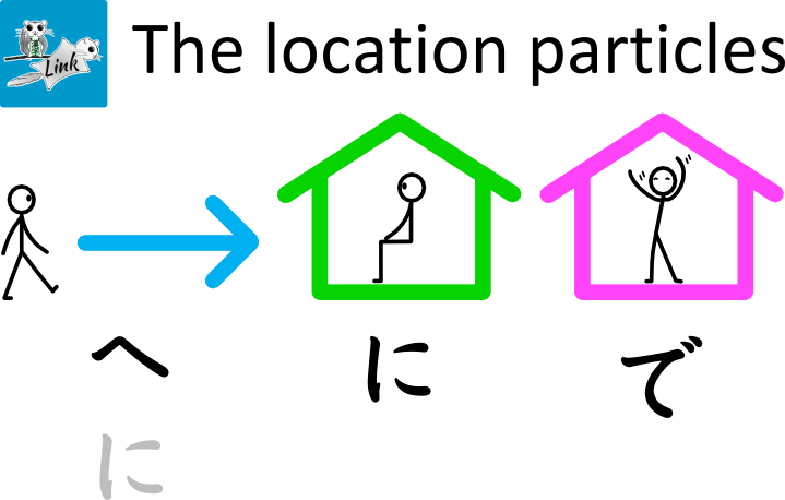 Japanese location particles cheat sheet