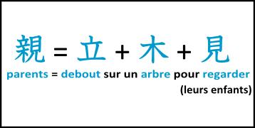 Kanji - Oya  http://www.kanji-link.com/fr/kanji/intro/